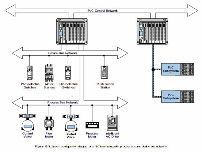 scada rtu schematic diagram wiring diagram website