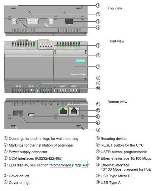 Integrasi PLC Siemens S7 1200 ke sistem IOT via Simatic IOT 2000 dan